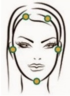 cara mujer ovalada