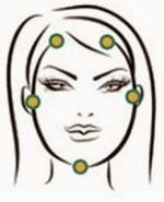 cara mujer redonda